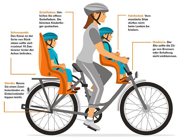 Gettesy Fahrrad Kindersitz Vorne Baby-Kinderfahrradtr/äger Mit Handlauf R/ückenlehne und St/ützpunkt Fahrrad-Vordersitz Maximale Tragf/ähigkeit 50KG Vorneliegender Fahrradsitz f/ür Kinder