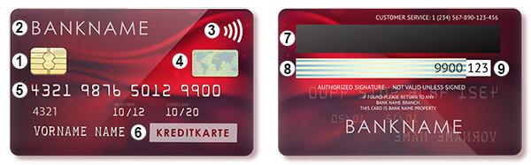 Unterschrift American Express Karte.Kreditkarte Verstehen Sie Ihre Kreditkarte Stiftung Warentest