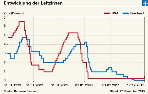 Was der Milliarden-Gewinn der SNB bedeutet Wie kam er zustande, und wie viel erhalten Bund und Kantone? Sechs Fragen zum heute publizierten Ergebnis der SNB.