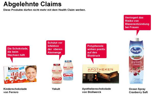 to claim deutsch