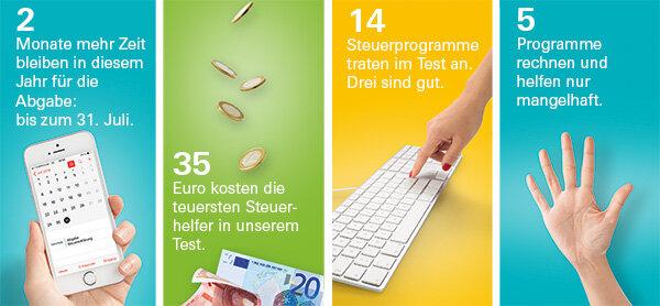 Image result for https://www.steuersoftware-tests.de/