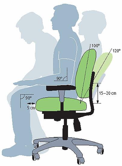 schreibtisch und drehstuhl stiftung warentest. Black Bedroom Furniture Sets. Home Design Ideas