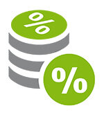 Nachhaltiges Tagesgeld und Festgeld Test