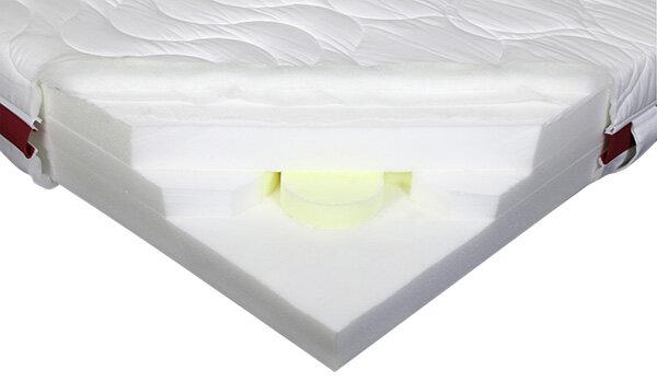 matratze von lidl zu viel versprochen schnelltest. Black Bedroom Furniture Sets. Home Design Ideas