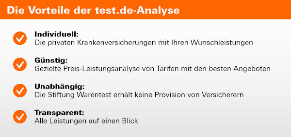 Private Kranken­versicherung Analyse