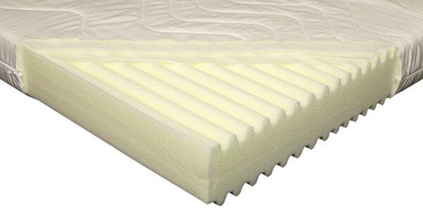 matratze von penny kaltschaummatratze mit anti stress. Black Bedroom Furniture Sets. Home Design Ideas