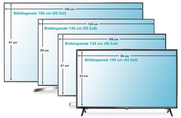 Fernsehr Vergleich