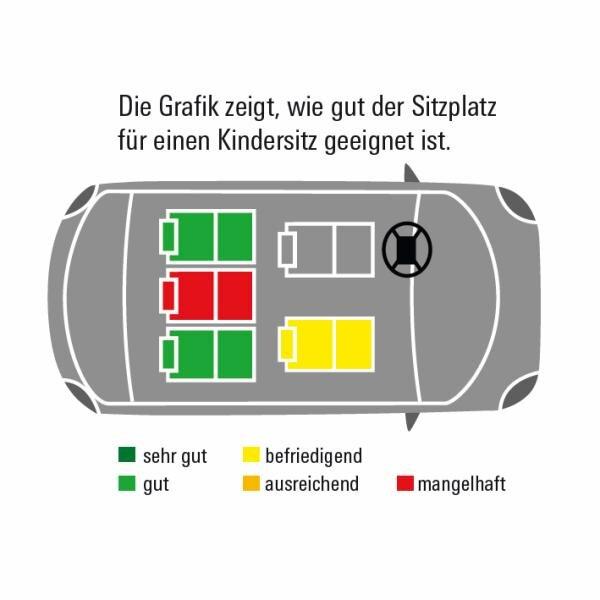 BMW 3er Touring Übersicht