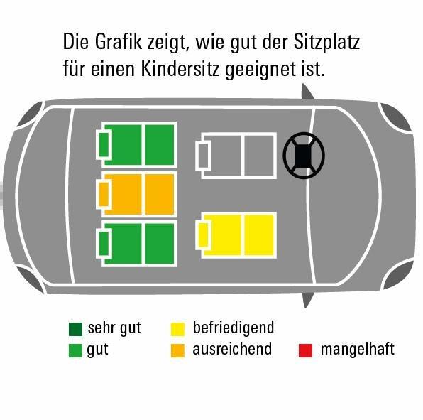 VW Golf VI Übersicht
