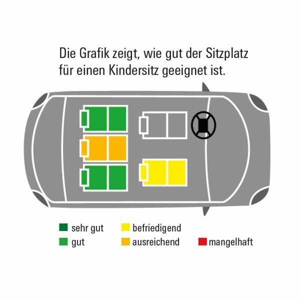 VW Passat Variant Übersicht