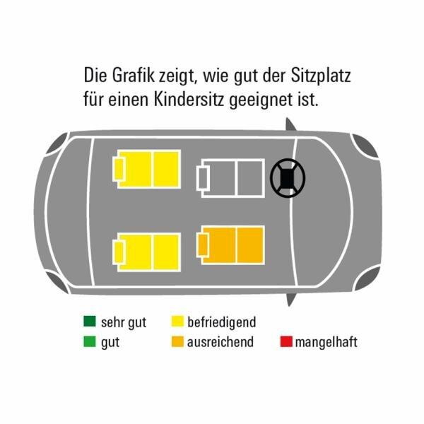 Opel Ampera Übersicht