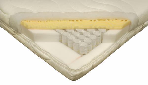 kaufhof matratzen. Black Bedroom Furniture Sets. Home Design Ideas