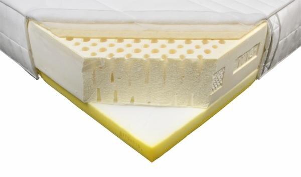 Matratze Ikea Test : matratzen test alle testsieger im vergleich stiftung warentest ~ Watch28wear.com Haus und Dekorationen