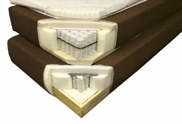 matratzen im test die beste matratze f r sie stiftung warentest. Black Bedroom Furniture Sets. Home Design Ideas