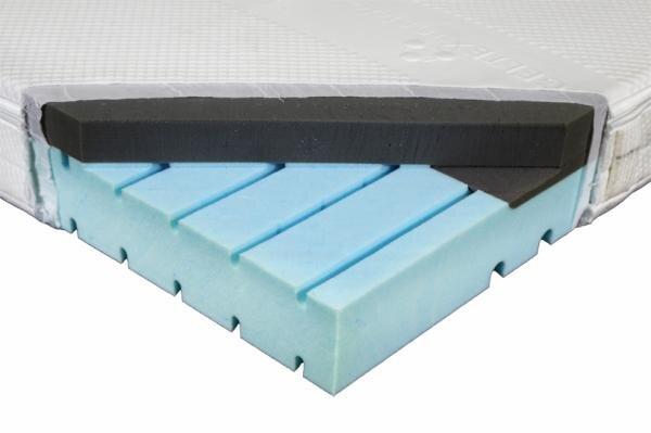 matratzen 300 matratzen im test stiftung warentest. Black Bedroom Furniture Sets. Home Design Ideas