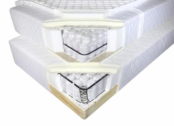 matratzen test alle testsieger im vergleich stiftung warentest. Black Bedroom Furniture Sets. Home Design Ideas