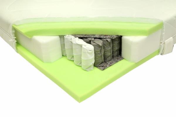 matratzen test 2019 alle testsieger im vergleich. Black Bedroom Furniture Sets. Home Design Ideas