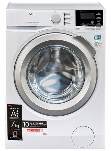 Waschmaschine test 2020 stiftung warentest
